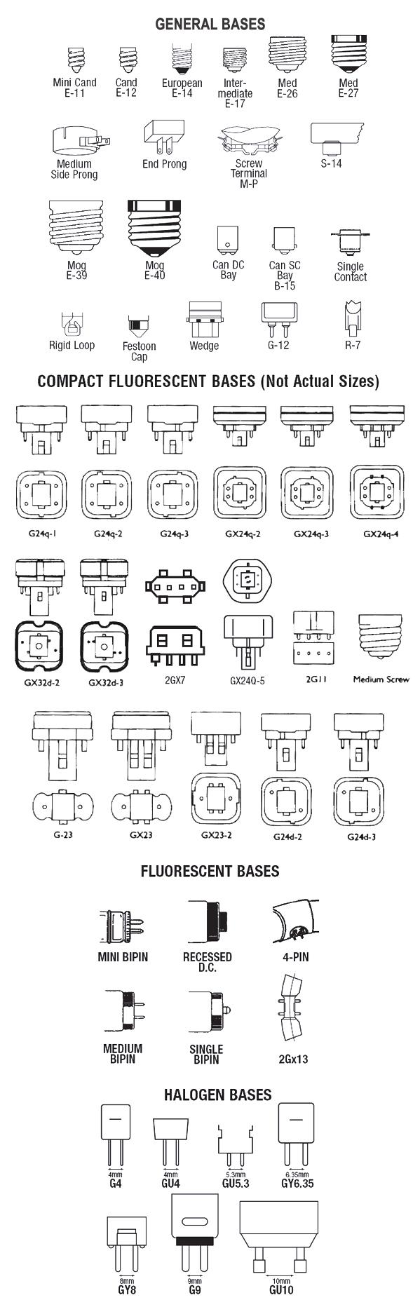 bases-chart.jpg
